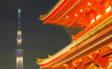 Tokyo Asakusa temple