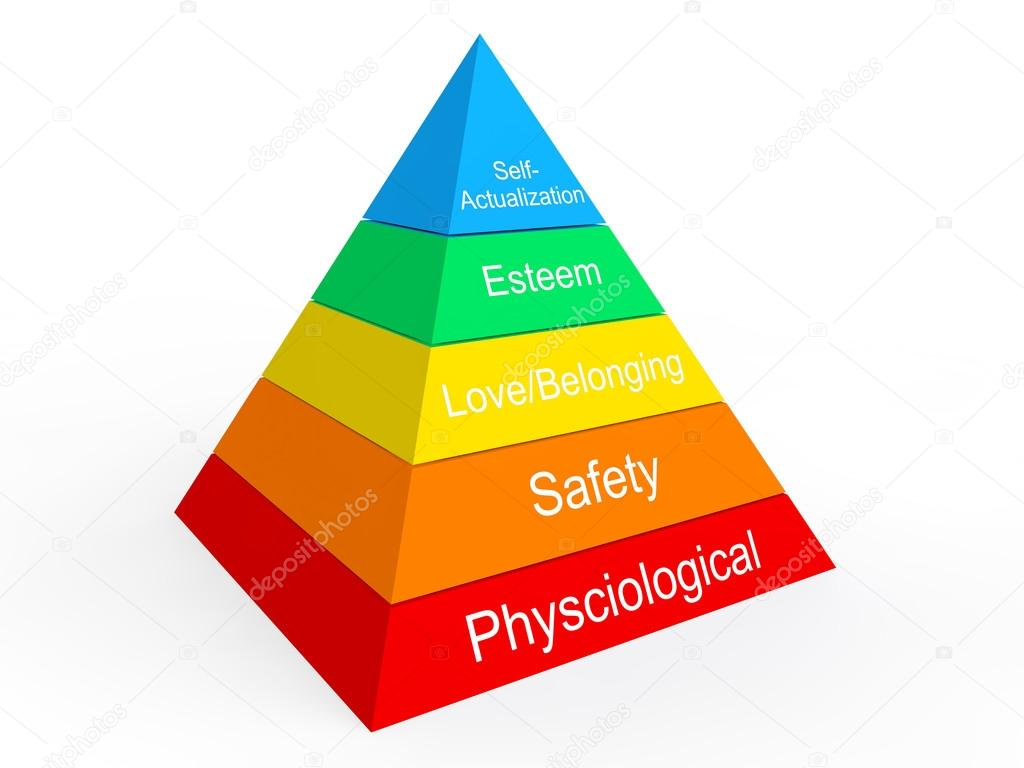 Maslow hierarchy of needs stock photo mrhighsky 74204233 3d render of maslows hierarchy of needs in pyramid form photo by mrhighsky ccuart Images