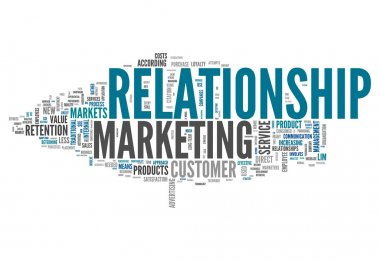 Word Cloud Relationship Marketing