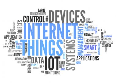 World Cloud Internet Of Things