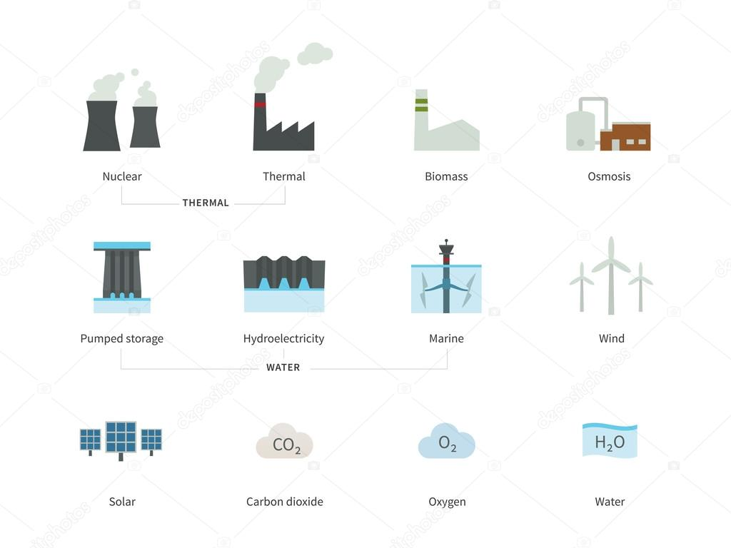 Kraftwerke Und Energie Stationen Farbe Symbole Auf Weiem Carbon Dioxide Co2 Atomic Diagram Royalty Free Stock Photo Image Piktogramm Sammlung Von Kraftwerken Gehren Solar Wind Marine Thermal Hydro Generatoren Fr Kologie Website Oder