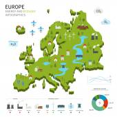 Energy industry and ecology of Europe