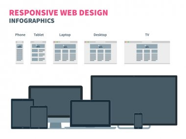 Responsive web design for different devices. Smartphone, tablet, laptop, TV and desktop computer.