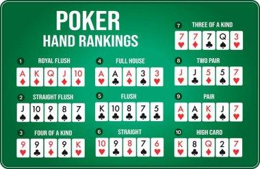 Poker Hand Ranking Free Vector Eps Cdr Ai Svg Vector Illustration Graphic Art
