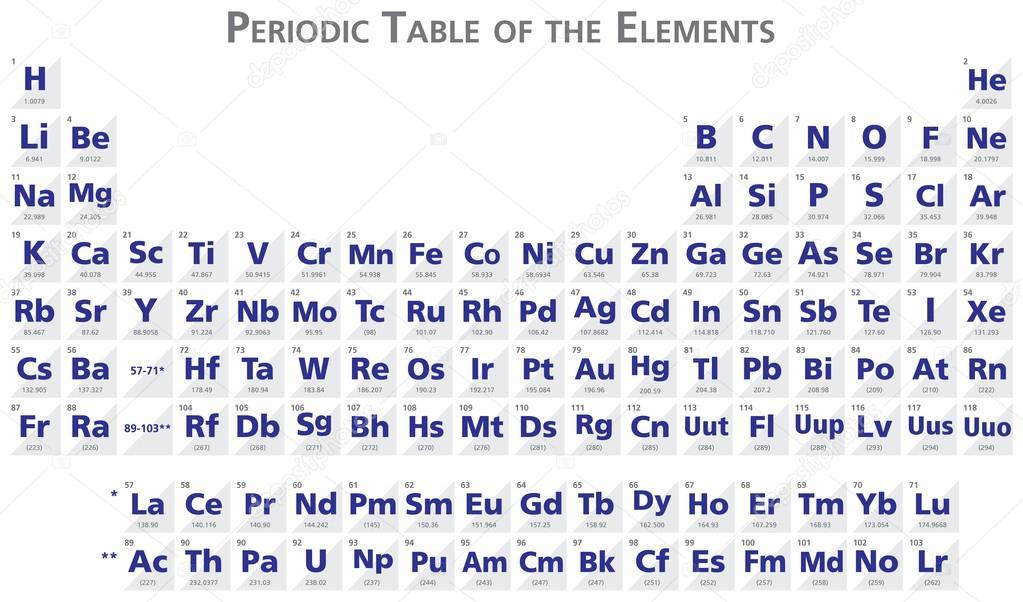 Tabla peridica de la ilustracin de los elementos vector de stock azul tabla peridica elementos ilustracin del vector de la universal ninguna lengua guardado en illustrator 10 vector de juliedeshaies urtaz Image collections