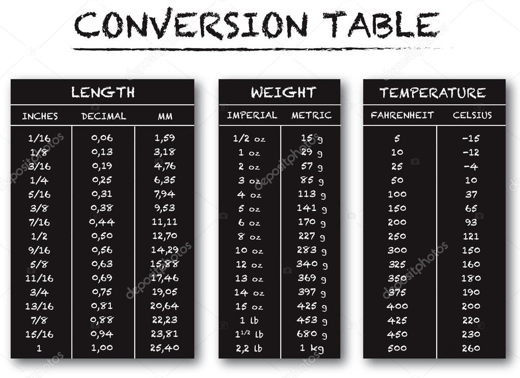 Conversion Table Chart  Stock Vector  Juliedeshaies
