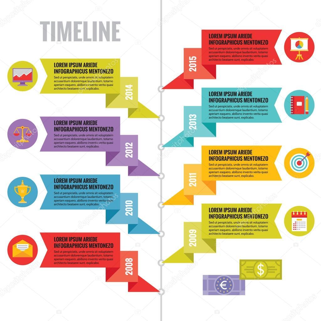 linea del tiempo creativa