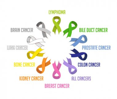 colorful awareness ribbons isolated over white background. vector