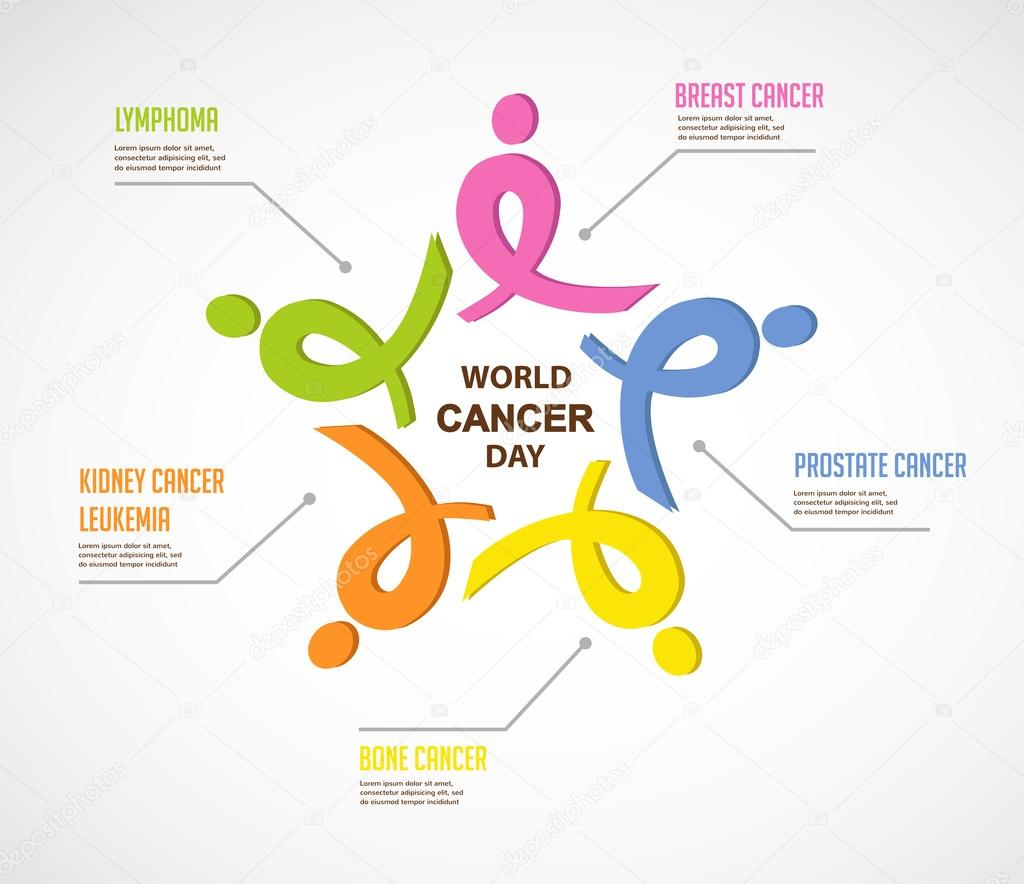 Cancer Infographics Colorful Ribbons Represent Different Types Of
