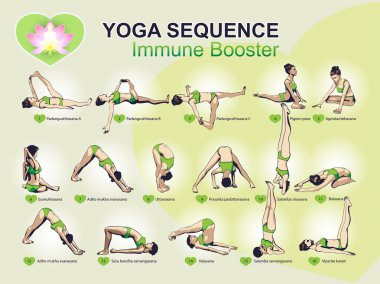 YOGA Sequence - Immune Booster
