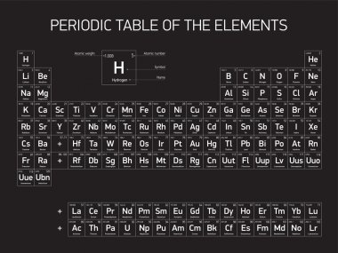 Periodic Table of the Elements, vector design, black and white version