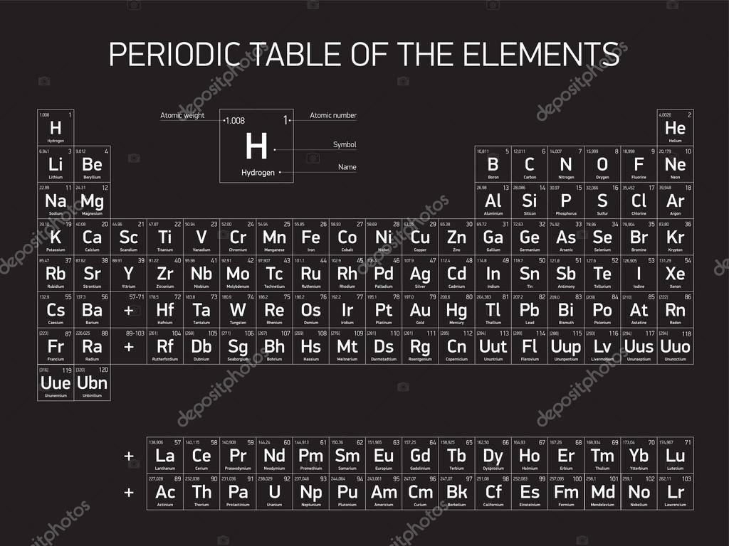 Periodic Table Of The Elements Vector Design Black And White