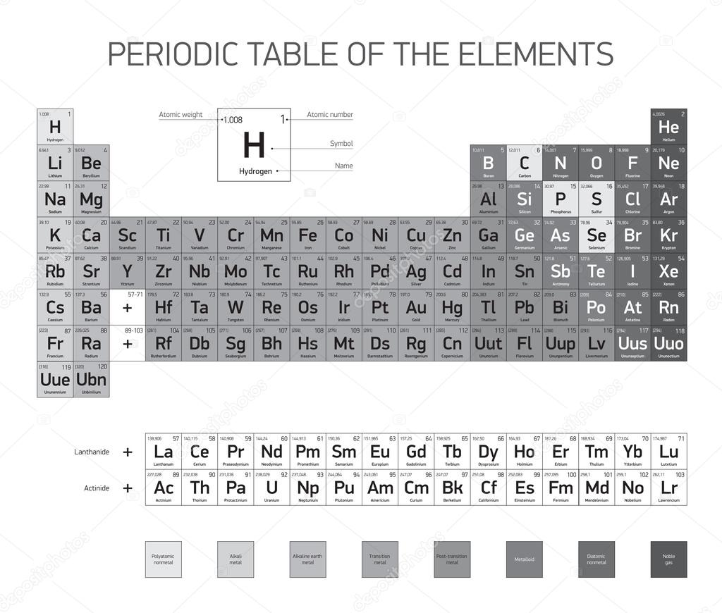 tabla periodica de los elementos vectores diseo versin blanco y negro vector de - Tabla Periodica En Negro Y Blanco
