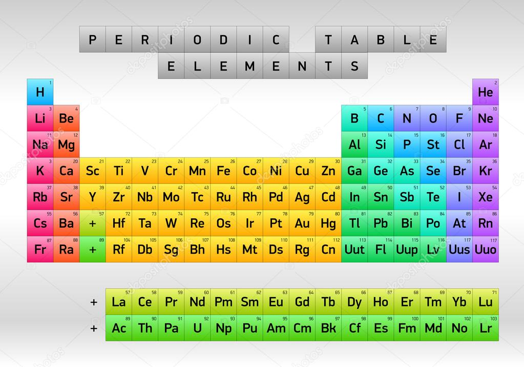 Periodic Table of Elements Dmitri Mendeleev, vector design, minimal version