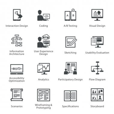 Web Usability & Accessibility Icons Set 2 - Noir Series