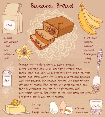 Sliced banana bread. Recipe card.