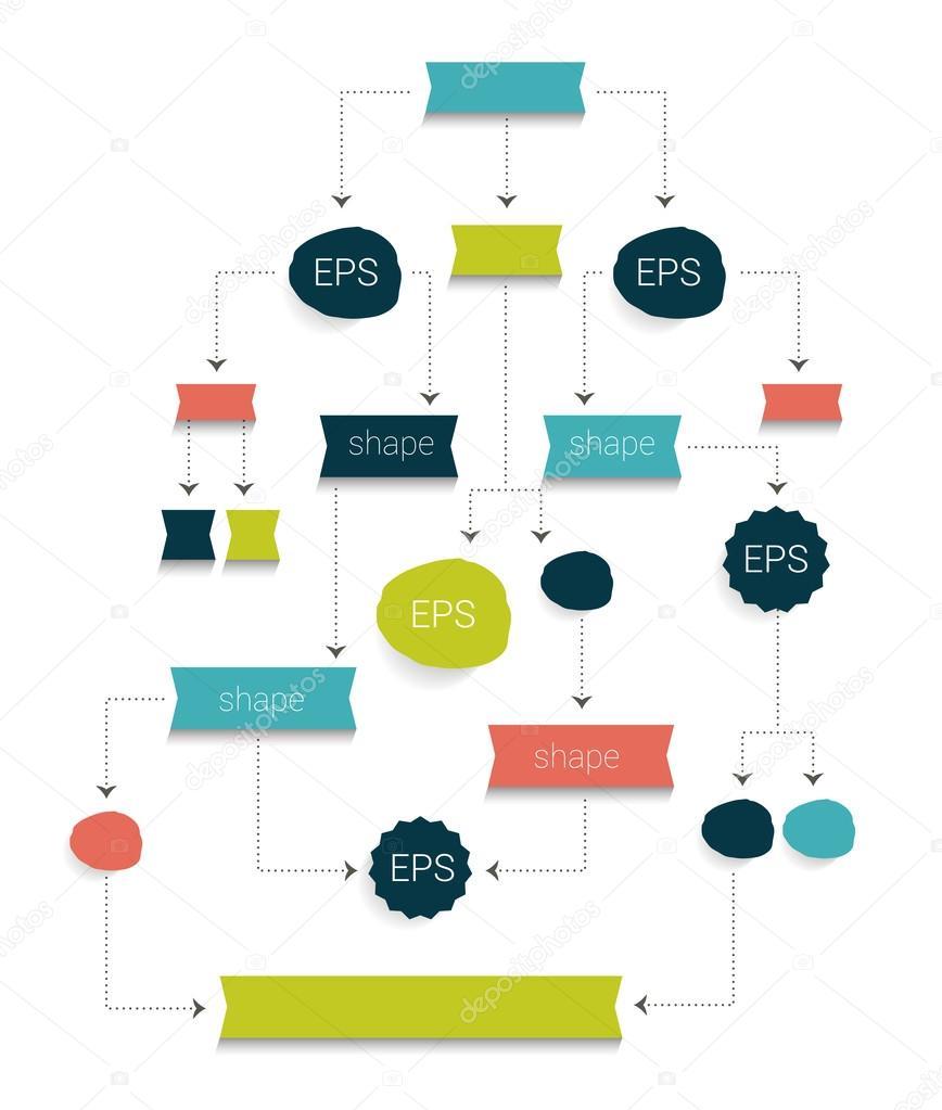 Stroomdiagram. Eenvoudig bewerkbare zonder tekst — Stockvector ...