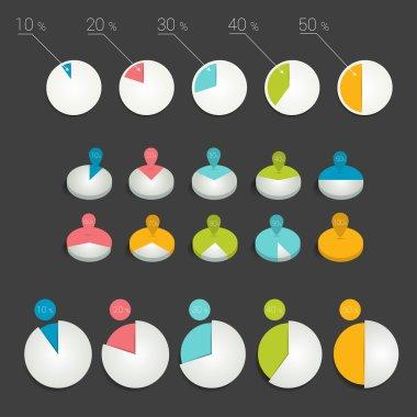 Circle pie charts, graphs.