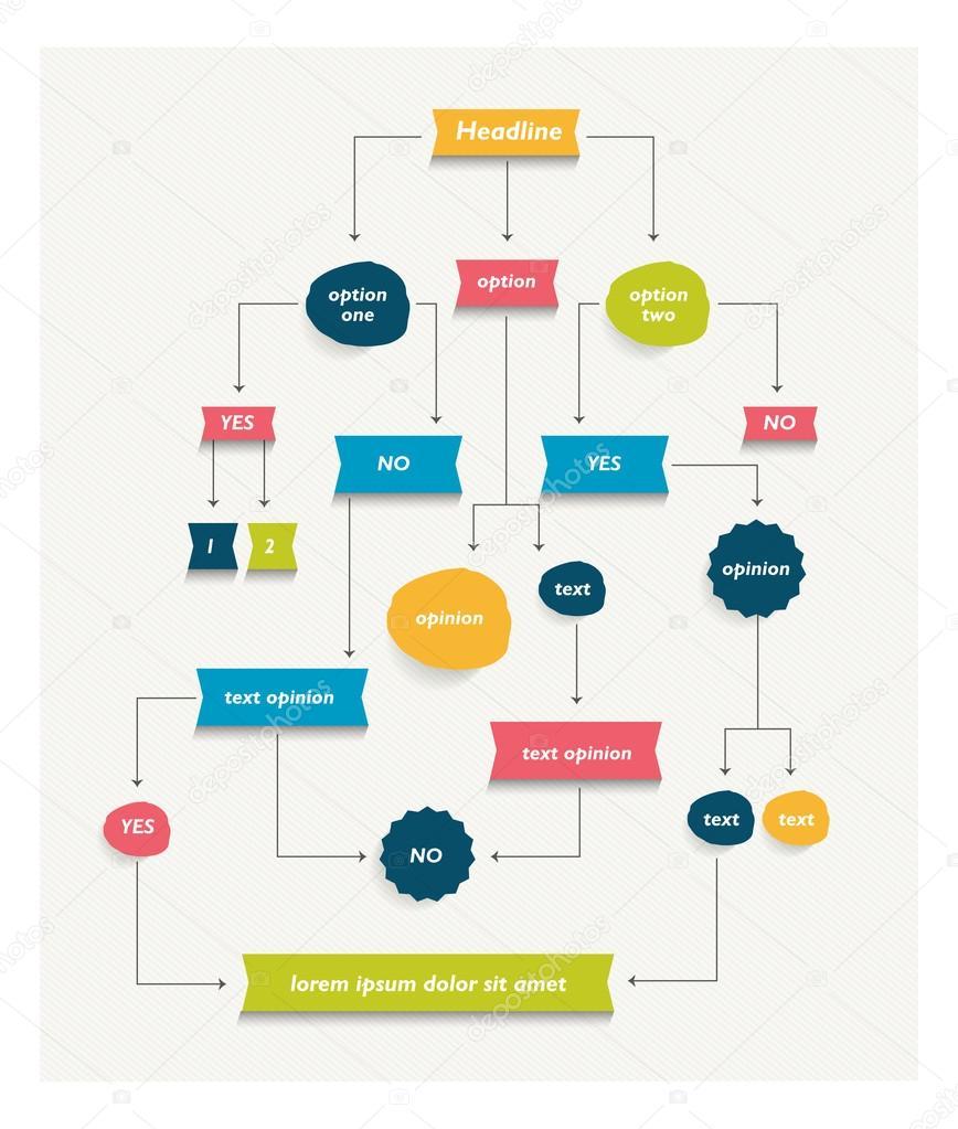 Regeling, stroomdiagram schema. Infographic algoritme element ...