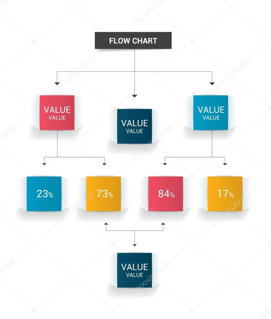 Infographics flow chart colored shadows scheme stock vector infographics flow chart colored shadows scheme vector by kubko geenschuldenfo Image collections