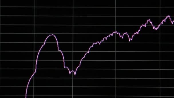Graf z různých úrovní frekvence v místnosti