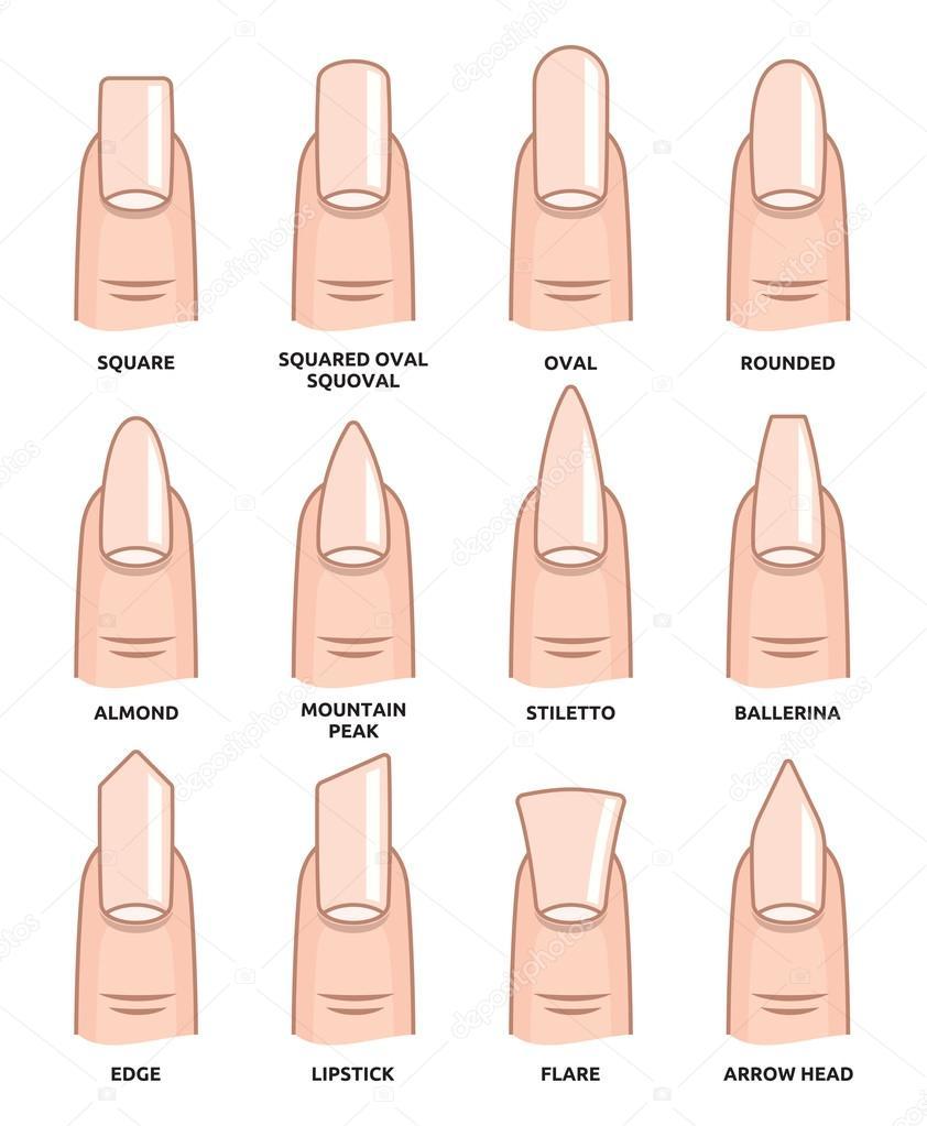 olika former på naglar