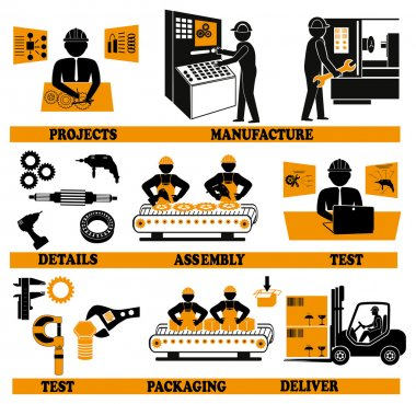 Factory production process of design manufacture assembly test deliver infographic vector illustration stock vector