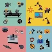 Tovární výrobní proces