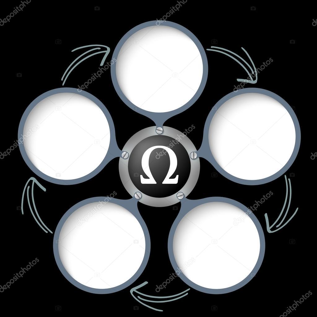 cinco cuadros de texto con las flechas y el símbolo omega blanco ...