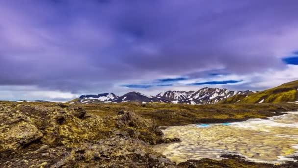 Valley Landmannalaugar Natural Flow Of Lava