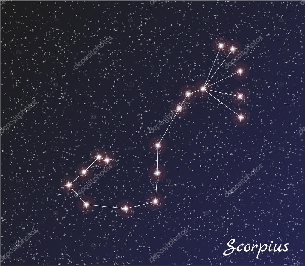 stjärn tecken