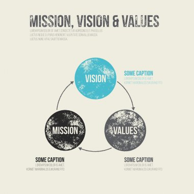 Grunge Dirty Mission, Vision and Values Diagram Schema Infograph