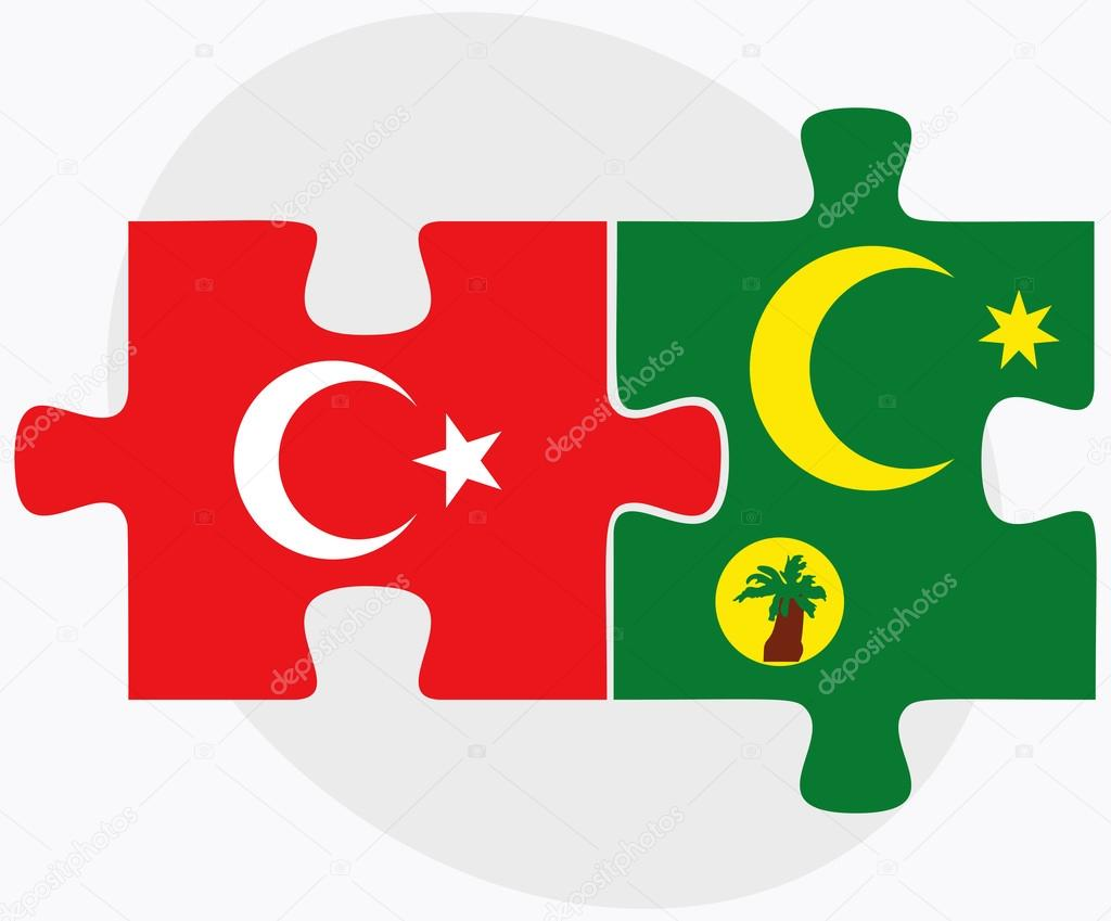 Turkey and Cocos (Keeling) Islands Flags