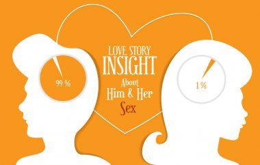 Love story insight about man and woman