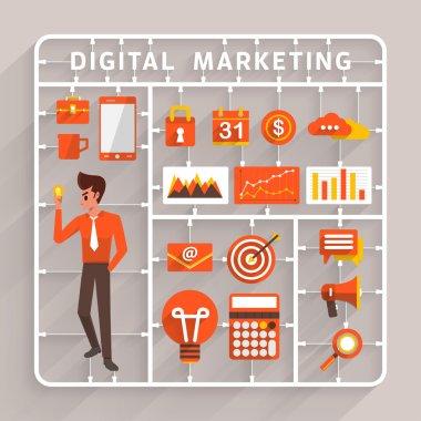 model kits for digital marketing