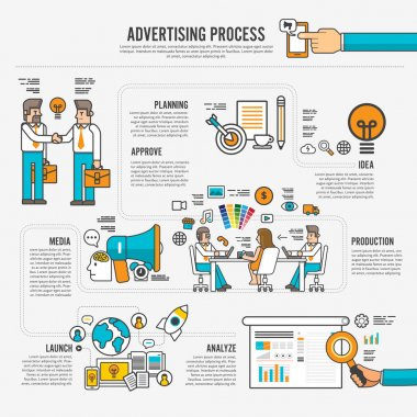 Flat design concept advertising process infographic style, Vector illustration clip art vector