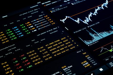 commodities performance, data, charts on computer monitor