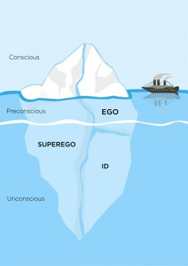 Iceberg Metaphor structural model for psyche. Editable Clip Art.