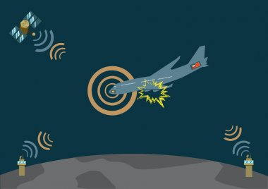 Airplane explodes on mid air and crashes and sends distress signal. Editable Clip Art.