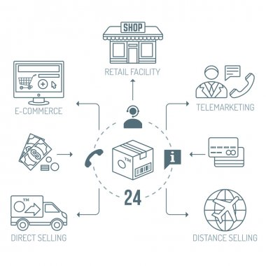dark outline distribution channels finances goods services icons