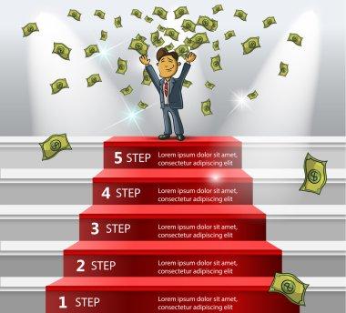 Five steps, success
