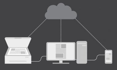 Copy document share device and connection with cloud