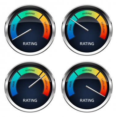 Realistic Rating Dashboard