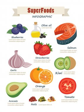 super food infographic flat design