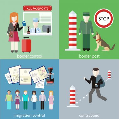 Contraband, border control, post and migration
