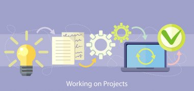 Working on Project Management and Strategy