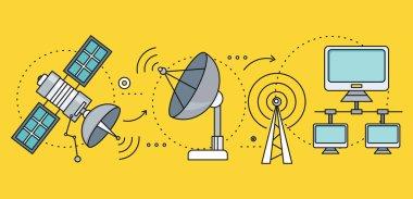 Satellite Internet Global Network Providers