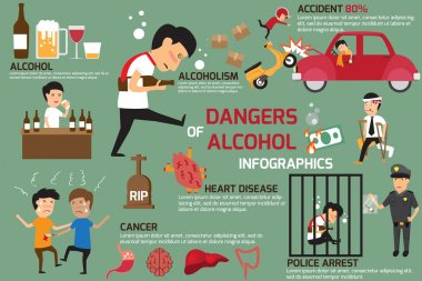 Penalties and dangers of alcohol. Alcohol infographics elements.