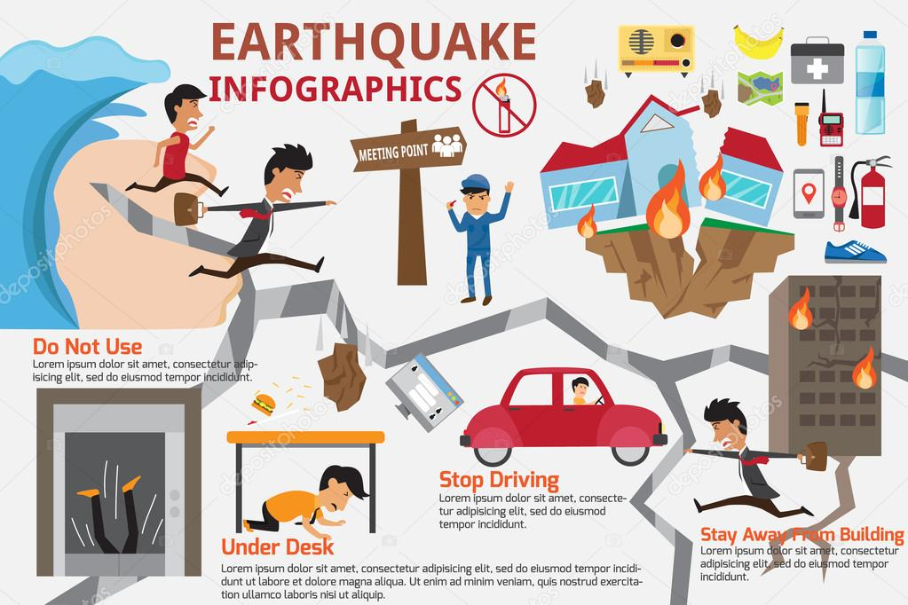 Earthquake infographics elements. How to protect yourself during