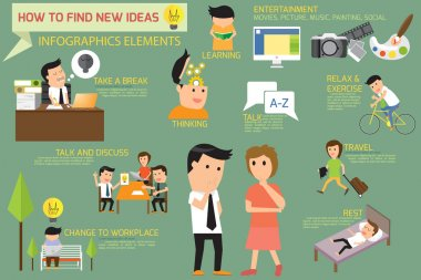 How to find new business ideas for best idea in everyday life, I